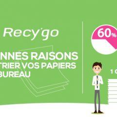 Recy'go, et si La Poste recyclait le papier ?